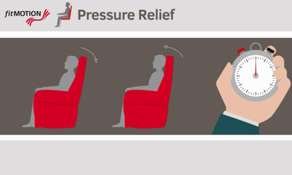 Fitmotion pressure relief